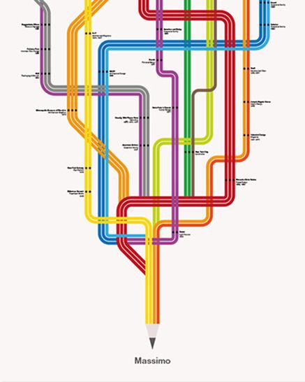 Timeless/ Homenaje a Massimo Vignelli